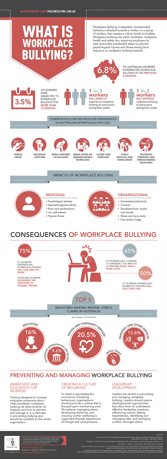 TMS_Consulting_-_Workplace_Bullying_Infographic